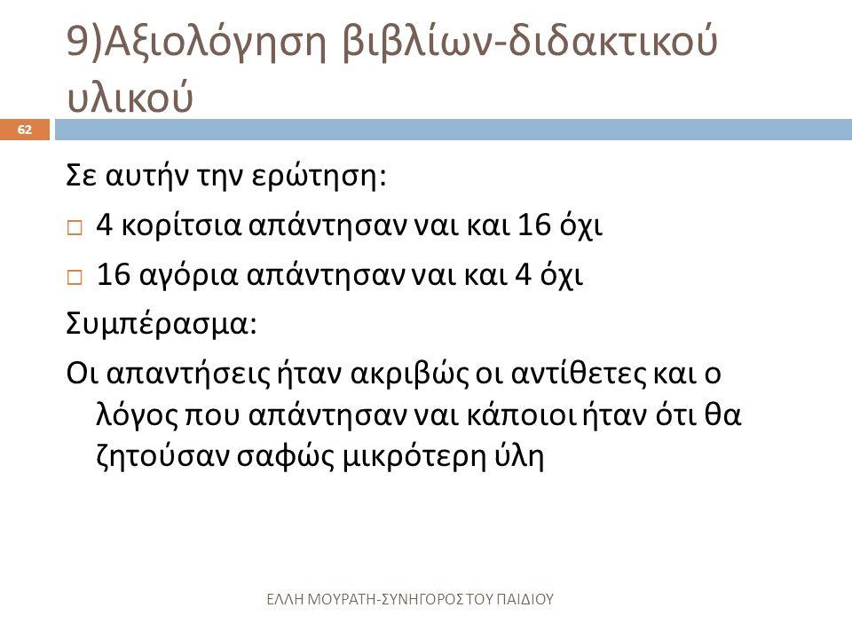 9) Αξιολόγηση βιβλίων - διδακτικού υλικού ΕΛΛΗ ΜΟΥΡΑΤΗ-ΣΥΝΗΓΟΡΟΣ ΤΟΥ ΠΑΙΔΙΟΥ 62 Σε αυτήν την ερώτηση :  4 κορίτσια απάντησαν ναι και 16 όχι  16 αγόρια απάντησαν ναι και 4 όχι Συμπέρασμα : Οι απαντήσεις ήταν ακριβώς οι αντίθετες και ο λόγος που απάντησαν ναι κάποιοι ήταν ότι θα ζητούσαν σαφώς μικρότερη ύλη