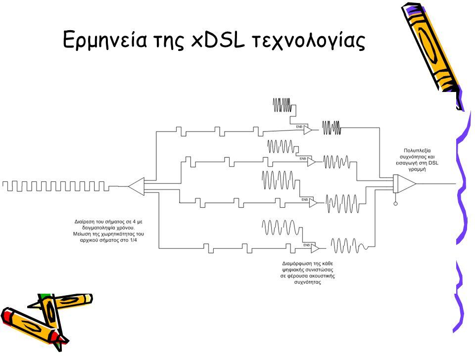 Ερμηνεία της xDSL τεχνολογίας