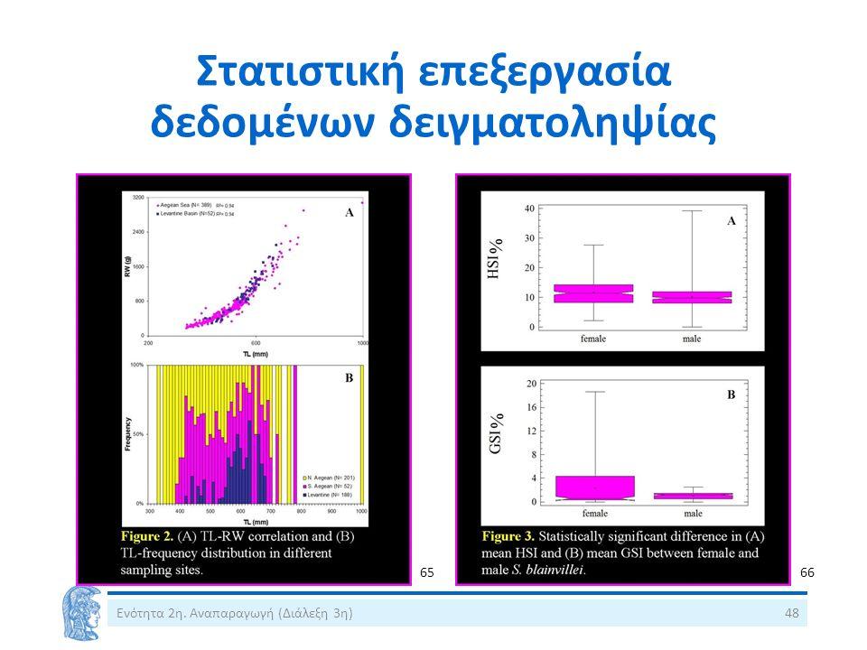 Στατιστική επεξεργασία δεδομένων δειγματοληψίας Ενότητα 2η. Αναπαραγωγή (Διάλεξη 3η)48 6566