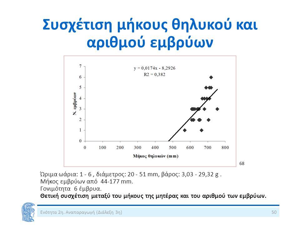 Συσχέτιση μήκους θηλυκού και αριθμού εμβρύων Ενότητα 2η.