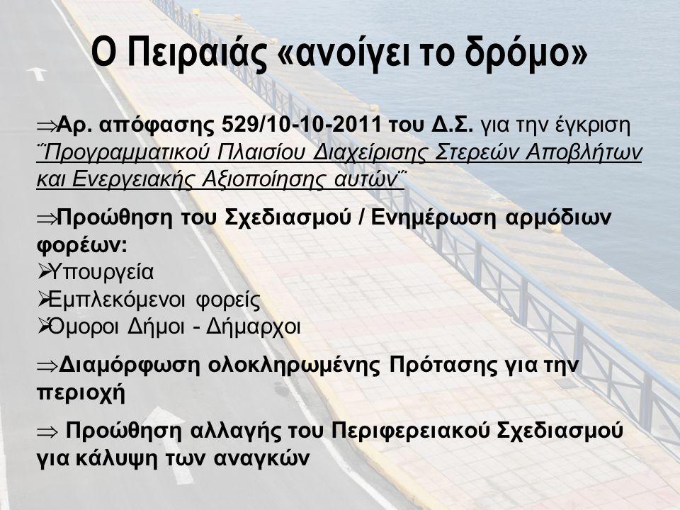 Ο Πειραιάς «ανοίγει το δρόμο»  Αρ. απόφασης 529/10-10-2011 του Δ.Σ.