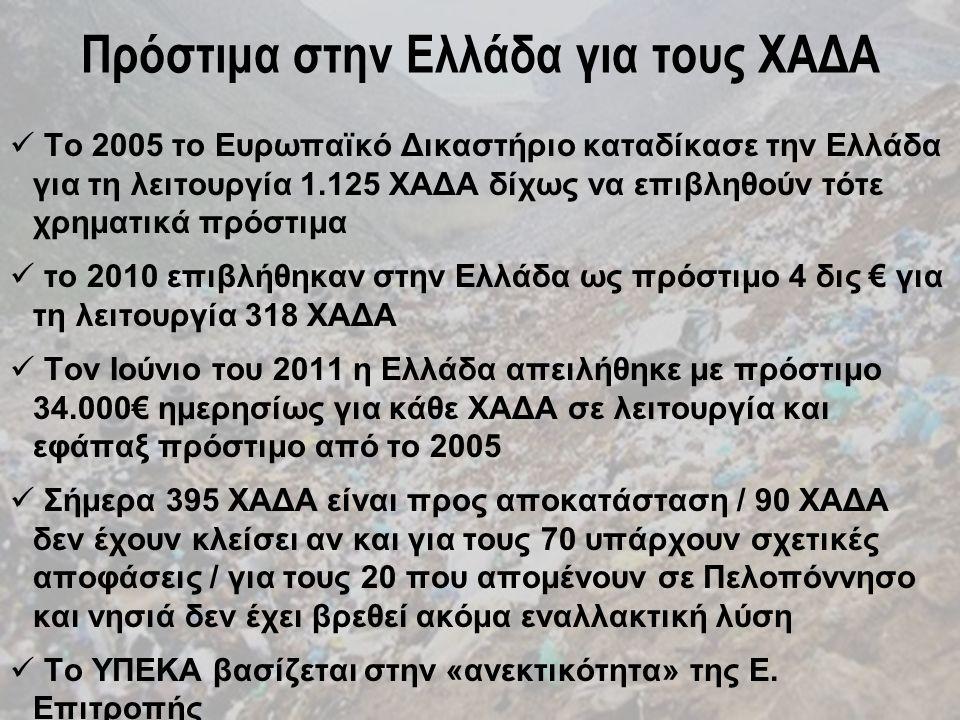 Πρόστιμα στην Ελλάδα για τους ΧΑΔΑ Το 2005 το Ευρωπαϊκό Δικαστήριο καταδίκασε την Ελλάδα για τη λειτουργία 1.125 ΧΑΔΑ δίχως να επιβληθούν τότε χρηματικά πρόστιμα το 2010 επιβλήθηκαν στην Ελλάδα ως πρόστιμο 4 δις € για τη λειτουργία 318 ΧΑΔΑ Τον Ιούνιο του 2011 η Ελλάδα απειλήθηκε με πρόστιμο 34.000€ ημερησίως για κάθε ΧΑΔΑ σε λειτουργία και εφάπαξ πρόστιμο από το 2005 Σήμερα 395 ΧΑΔΑ είναι προς αποκατάσταση / 90 ΧΑΔΑ δεν έχουν κλείσει αν και για τους 70 υπάρχουν σχετικές αποφάσεις / για τους 20 που απομένουν σε Πελοπόννησο και νησιά δεν έχει βρεθεί ακόμα εναλλακτική λύση Το ΥΠΕΚΑ βασίζεται στην «ανεκτικότητα» της Ε.