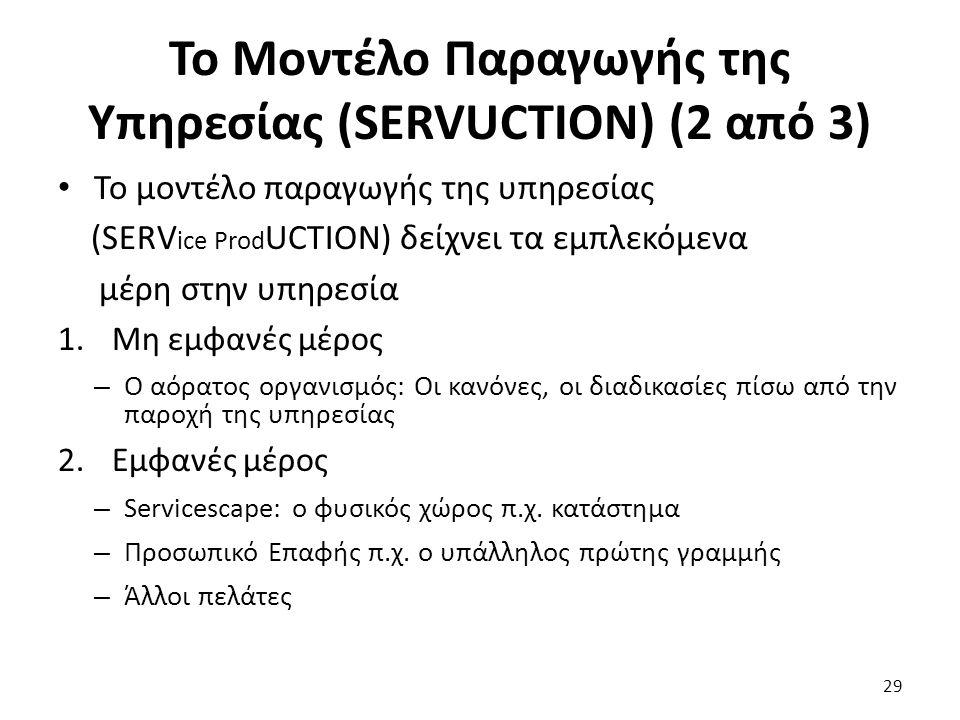 Το Μοντέλο Παραγωγής της Υπηρεσίας (SERVUCTION) (2 από 3) Το μοντέλο παραγωγής της υπηρεσίας (SERV ice Prod UCTION) δείχνει τα εμπλεκόμενα μέρη στην υπηρεσία 1.Μη εμφανές μέρος – Ο αόρατος οργανισμός: Οι κανόνες, οι διαδικασίες πίσω από την παροχή της υπηρεσίας 2.Εμφανές μέρος – Servicescape: ο φυσικός χώρος π.χ.