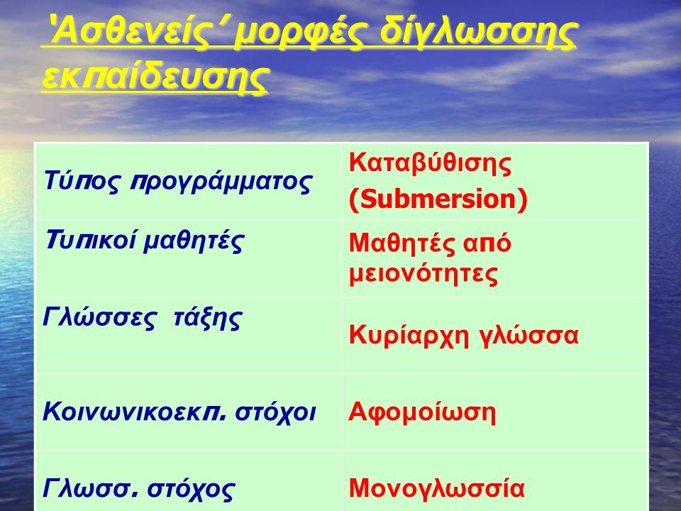 ' Ασθενείς ' μορφές δίγλωσσης εκ π αίδευσης Τύ π ος π ρογράμματος Καταβύθισης (Submersion) T υ π ικοί μαθητές Μαθητές α π ό μειονότητες Γλώσσες τάξης Κυρίαρχη γλώσσα Κοινωνικοεκ π.