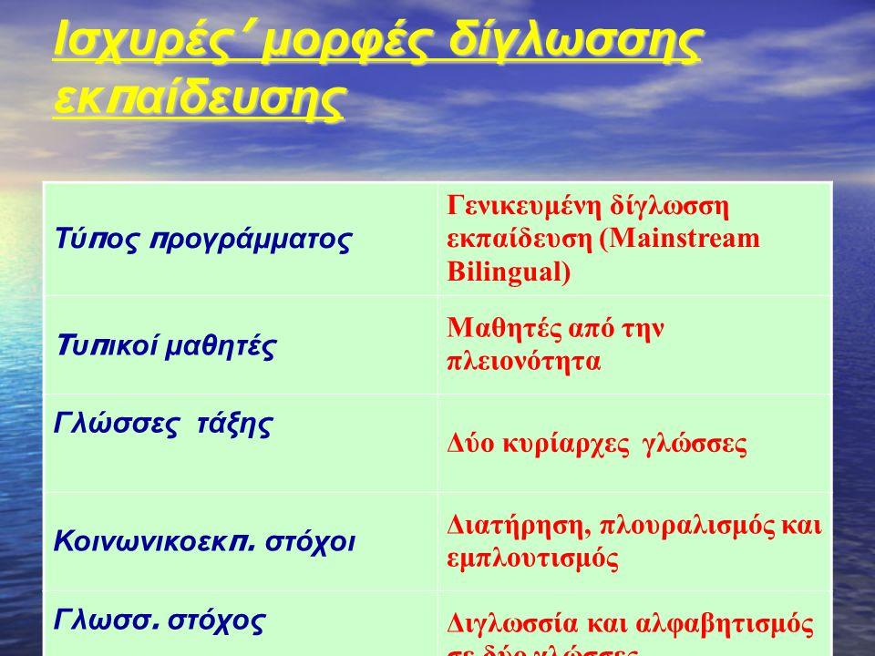 Ισχυρές ' μορφές δίγλωσσης εκ π αίδευσης Τύ π ος π ρογράμματος Γενικευμένη δίγλωσση εκπαίδευση (Μainstream Bilingual) T υ π ικοί μαθητές Μαθητές από την πλειονότητα Γλώσσες τάξης Δύο κυρίαρχες γλώσσες Κοινωνικοεκ π.