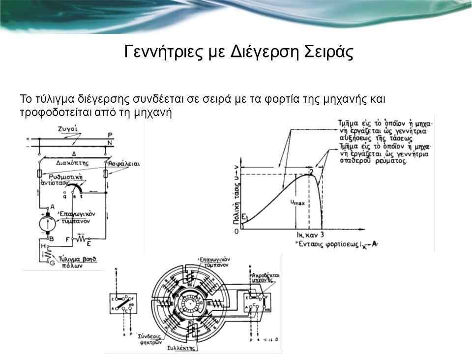 Γεννήτριες με Διέγερση Σειράς Το τύλιγμα διέγερσης συνδέεται σε σειρά με τα φορτία της μηχανής και τροφοδοτείται από τη μηχανή