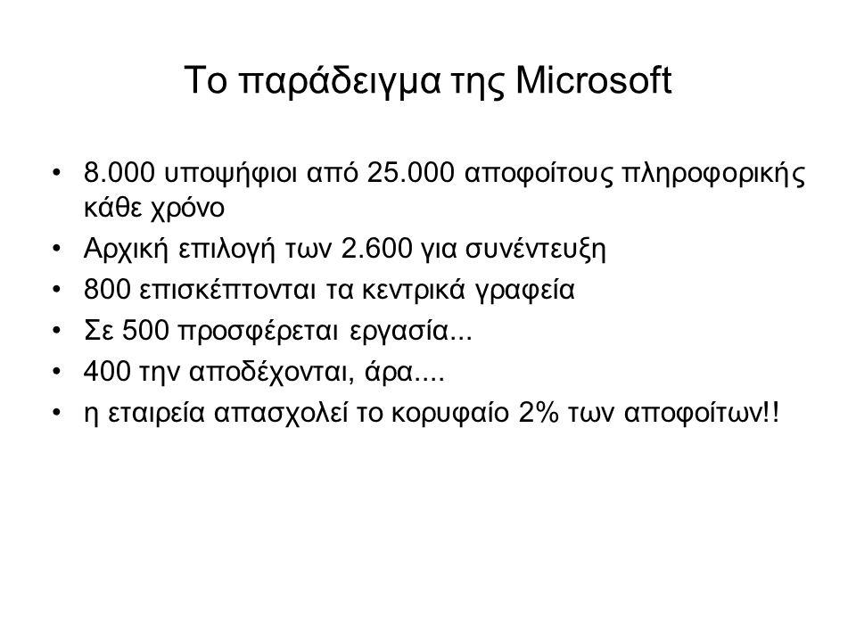Το παράδειγμα της Microsoft 8.000 υποψήφιοι από 25.000 αποφοίτους πληροφορικής κάθε χρόνο Αρχική επιλογή των 2.600 για συνέντευξη 800 επισκέπτονται τα κεντρικά γραφεία Σε 500 προσφέρεται εργασία...