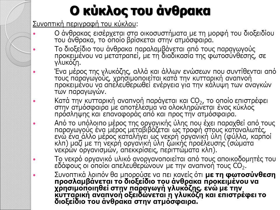 Συνοπτική περιγραφή του κύκλου: Ο άνθρακας εισέρχεται στα οικοσυστήματα με τη μορφή του διοξειδίου του άνθρακα, το οποίο βρίσκεται στην ατμόσφαιρα.