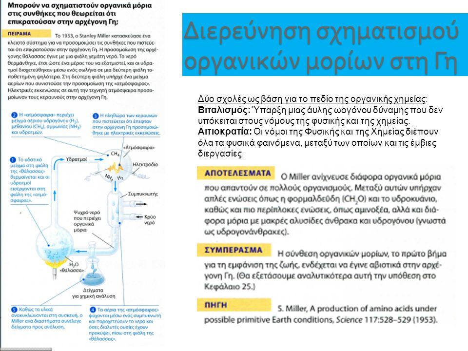 Διερεύνηση σχηματισμού οργανικών μορίων στη Γη Δύο σχολές ως βάση για το πεδίο της οργανικής χημείας: Βιταλισμός: Ύπαρξη μιας άυλης ωογόνου δύναμης που δεν υπόκειται στους νόμους της φυσικής και της χημείας.