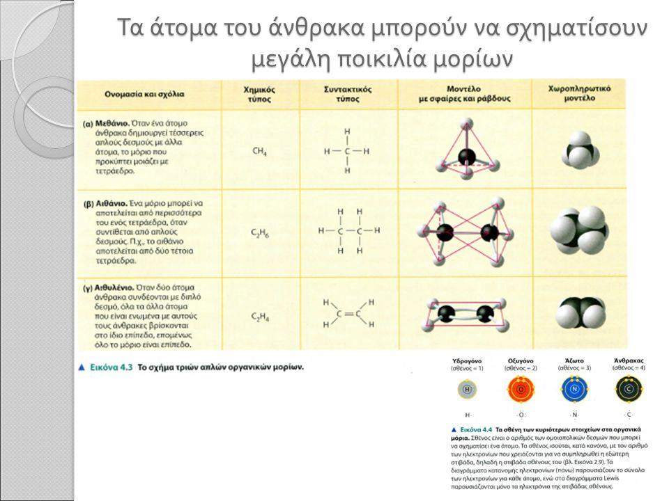 Τα άτομα του άνθρακα μπορούν να σχηματίσουν μεγάλη ποικιλία μορίων