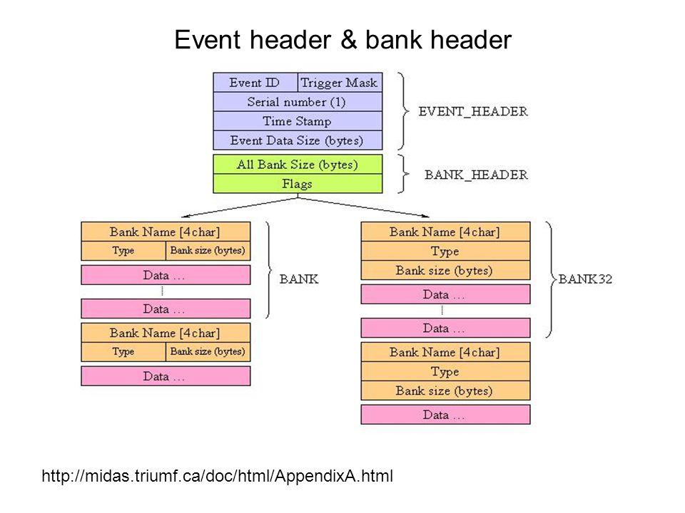 Event header & bank header http://midas.triumf.ca/doc/html/AppendixA.html
