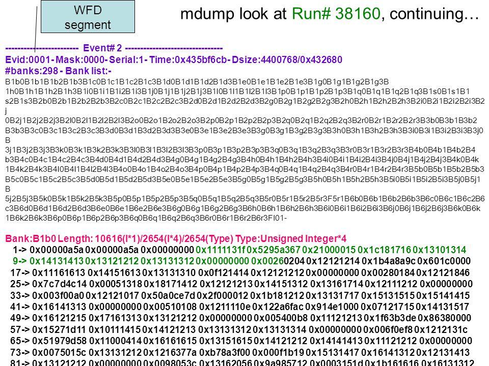 ------------------------ Event# 3 -------------------------------- Evid:0002- Mask:0000- Serial:1- Time:0x435bf82b- Dsize:216/0xd8 #banks:2 - Bank list:-SCLRACUM- Bank:SCLR Length: 92(I*1)/23(I*4)/23(Type) Type:Unsigned Integer*4 1-> 0x00000024 0x0000001d 0x00000001 0x00000017 0x00000000 0x00000000 0x00000000 0x00000001 9-> 0x00000000 0x00000000 0x00000002 0x00000000 0x00000000 0x00000000 0x00000000 0x0000001c 17-> 0x00000000 0x00000000 0x00000000 0x00000000 0x00000000 0x00000000 0x00000000 Bank:ACUM Length: 92(I*1)/23(I*4)/23(Type) Type:Unsigned Integer*4 1-> 0x00000024 0x0000001d 0x00000001 0x00000017 0x00000000 0x00000000 0x00000000 0x00000001 9-> 0x00000000 0x00000000 0x00000002 0x00000000 0x00000000 0x00000000 0x00000000 0x0000001c 17-> 0x00000000 0x00000000 0x00000000 0x00000000 0x00000000 0x00000000 0x00000000 ------------------------ Event# 4 -------------------------------- Evid:0001- Mask:0000- Serial:2- Time:0x435bf6cb- Dsize:4406216/0x433bc8 #banks:298 - Bank list:- B1b0B1b1B1b2B1b3B1c0B1c1B1c2B1c3B1d0B1d1B1d2B1d3B1e0B1e1B1e2B1e3B1g0B1g1B1g2B1g3B 1h0B1h1B1h2B1h3B1i0B1i1B1i2B1i3B1j0B1j1B1j2B1j3B1l0B1l1B1l2B1l3B1p0B1p1B1p2B1p3B1q0B1q1B1q2B1q3B1s0B1s1B1 s2B1s3B2b0B2b1B2b2B2b3B2c0B2c1B2c2B2c3B2d0B2d1B2d2B2d3B2g0B2g1B2g2B2g3B2h0B2h1B2h2B2h3B2i0B2i1B2i2B2i3B2j 0B2j1B2j2B2j3B2l0B2l1B2l2B2l3B2o0B2o1B2o2B2o3B2p0B2p1B2p2B2p3B2q0B2q1B2q2B2q3B2r0B2r1B2r2B2r3B3b0B3b1B3b2 B3b3B3c0B3c1B3c2B3c3B3d0B3d1B3d2B3d3B3e0B3e1B3e2B3e3B3g0B3g1B3g2B3g3B3h0B3h1B3h2B3h3B3i0B3i1B3i2B3i3B3j0B ……………………………………………………………………………….
