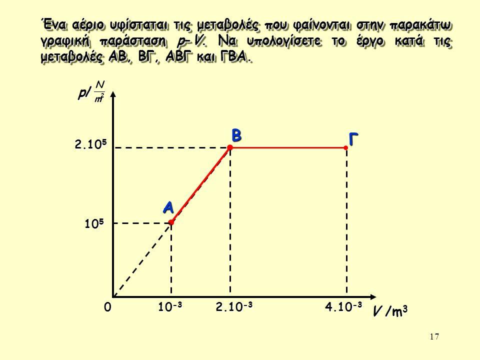 17 V /m 3 0 10 -3 4.10 -3 2.10 -3 p/p/p/p/ 10 5 2.10 5 Α Β Γ Ένα αέριο υφίσταται τις μεταβολές που φαίνονται στην παρακάτω γραφική παράσταση p-V.