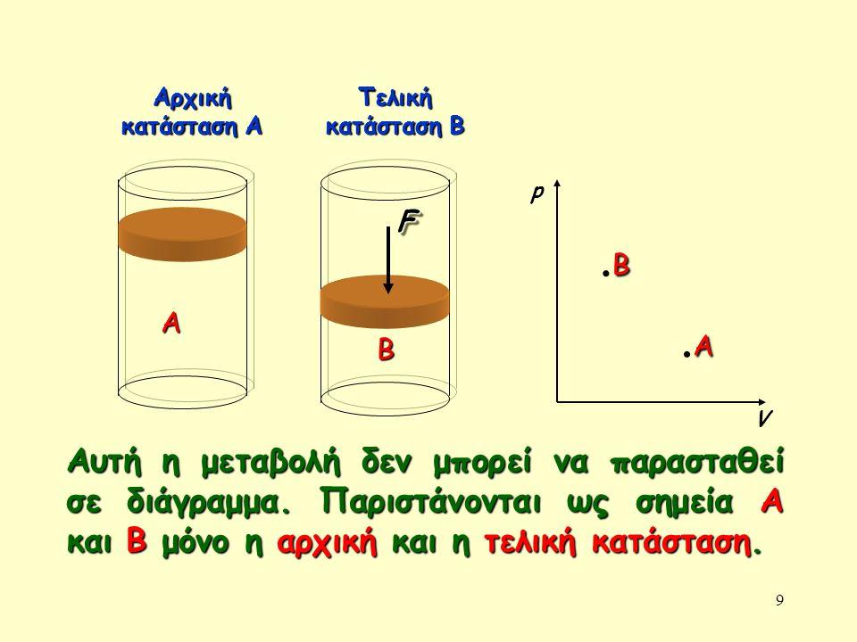 9 A p V A.AA.A B.BB.B B FF Αυτή η μεταβολή δεν μπορεί να παρασταθεί σε διάγραμμα.