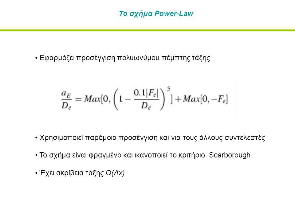 Το σχήμα Power-Law Εφαρμόζει προσέγγιση πολυωνύμου πέμπτης τάξης Χρησιμοποιεί παρόμοια προσέγγιση και για τους άλλους συντελεστές Το σχήμα είναι φραγμένο και ικανοποιεί το κριτήριο Scarborough Έχει ακρίβεια τάξης O(Δx)