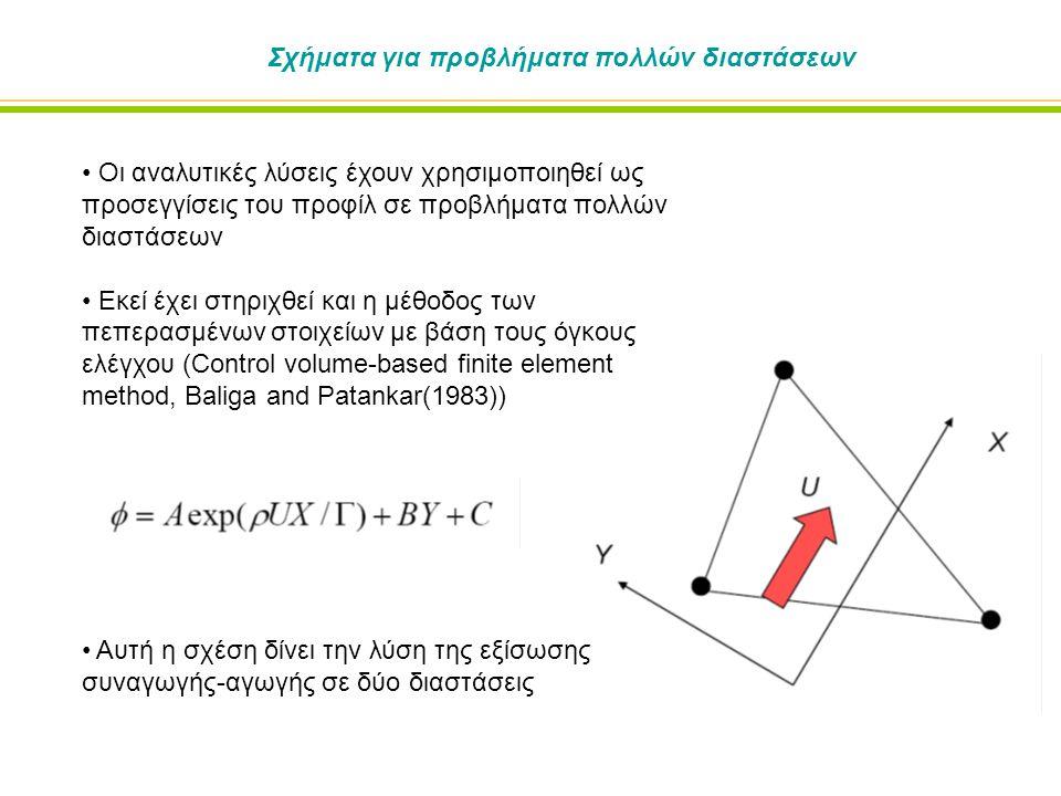 Σχήματα για προβλήματα πολλών διαστάσεων Οι αναλυτικές λύσεις έχουν χρησιμοποιηθεί ως προσεγγίσεις του προφίλ σε προβλήματα πολλών διαστάσεων Εκεί έχει στηριχθεί και η μέθοδος των πεπερασμένων στοιχείων με βάση τους όγκους ελέγχου (Control volume-based finite element method, Baliga and Patankar(1983)) Αυτή η σχέση δίνει την λύση της εξίσωσης συναγωγής-αγωγής σε δύο διαστάσεις