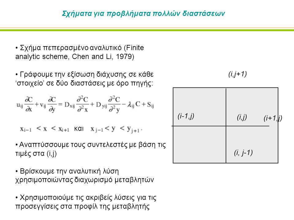 Σχήματα για προβλήματα πολλών διαστάσεων και Σχήμα πεπερασμένο αναλυτικό (Finite analytic scheme, Chen and Li, 1979) Γράφουμε την εξίσωση διάχυσης σε κάθε 'στοιχείο' σε δύο διαστάσεις με όρο πηγής: Αναπτύσσουμε τους συντελεστές με βάση τις τιμές στα (i,j) Βρίσκουμε την αναλυτική λύση χρησιμοποιώντας διαχωρισμό μεταβλητών Χρησιμοποιούμε τις ακριβείς λύσεις για τις προσεγγίσεις στα προφίλ της μεταβλητής