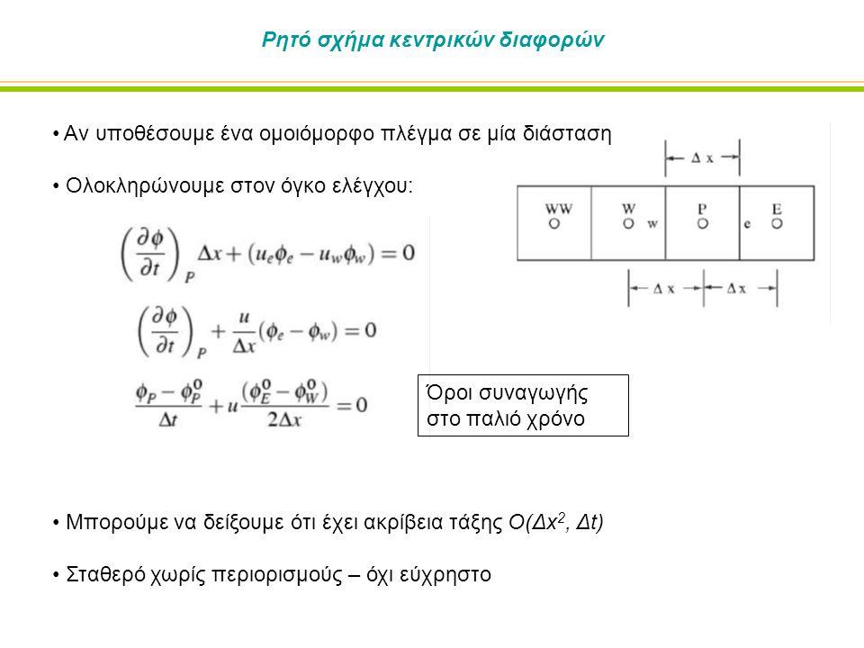 Ρητό σχήμα κεντρικών διαφορών Αν υποθέσουμε ένα ομοιόμορφο πλέγμα σε μία διάσταση Ολοκληρώνουμε στον όγκο ελέγχου: Μπορούμε να δείξουμε ότι έχει ακρίβεια τάξης O(Δx 2, Δt) Σταθερό χωρίς περιορισμούς – όχι εύχρηστο Όροι συναγωγής στο παλιό χρόνο