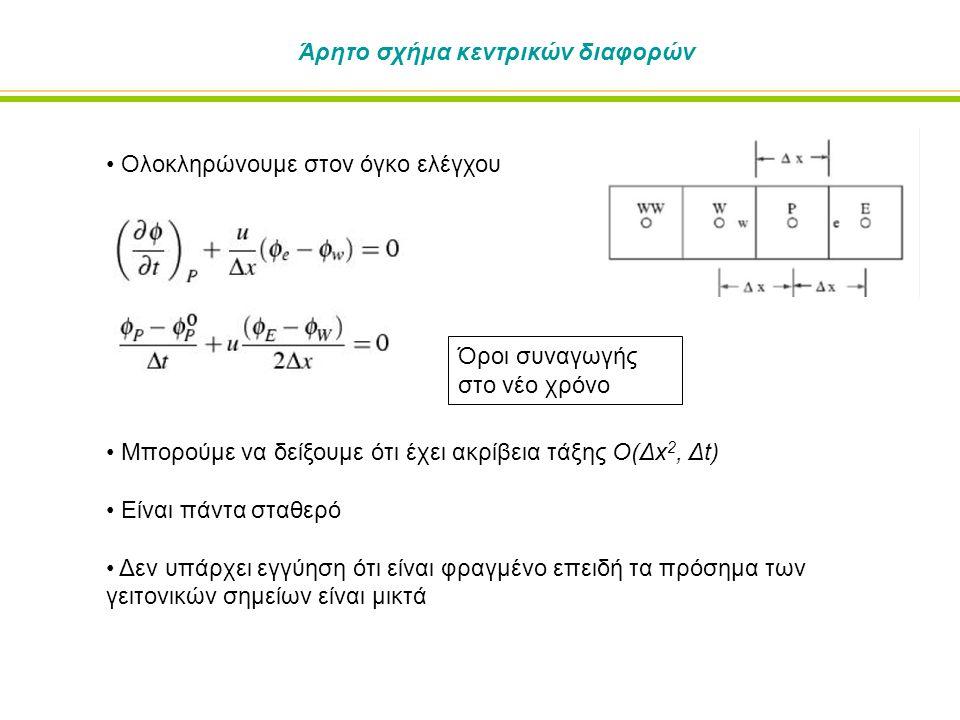 Άρητο σχήμα κεντρικών διαφορών Ολοκληρώνουμε στον όγκο ελέγχου Μπορούμε να δείξουμε ότι έχει ακρίβεια τάξης O(Δx 2, Δt) Είναι πάντα σταθερό Δεν υπάρχει εγγύηση ότι είναι φραγμένο επειδή τα πρόσημα των γειτονικών σημείων είναι μικτά Όροι συναγωγής στο νέο χρόνο