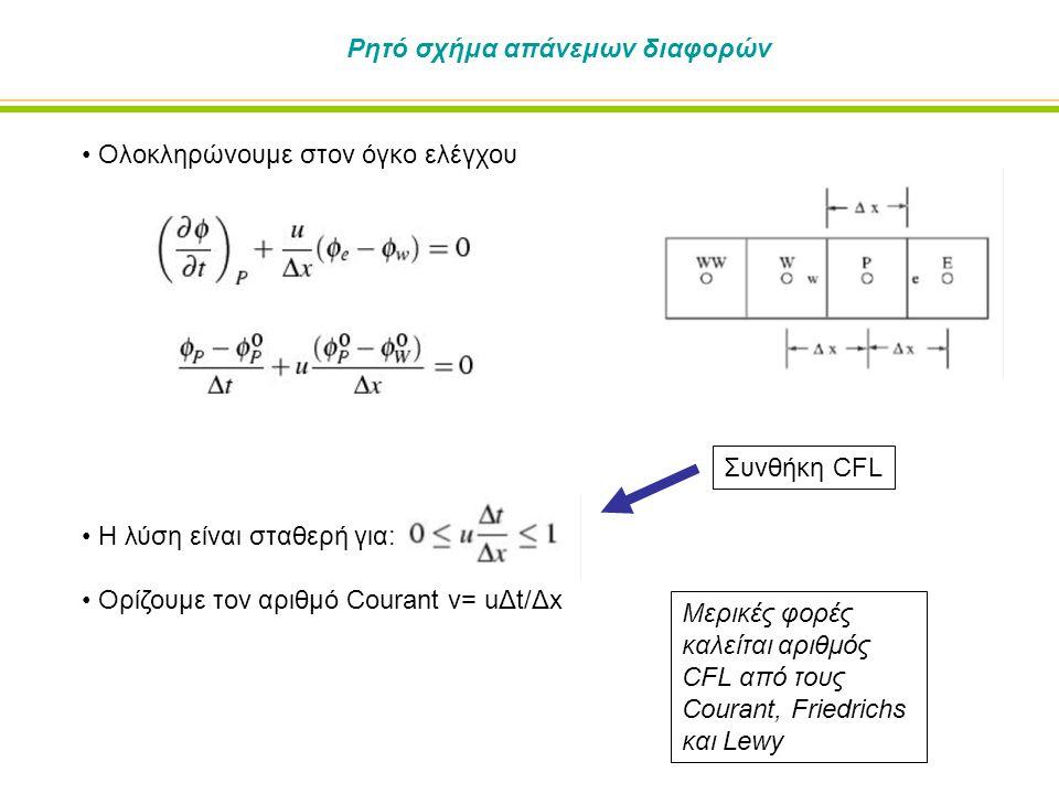 Ρητό σχήμα απάνεμων διαφορών Ολοκληρώνουμε στον όγκο ελέγχου Η λύση είναι σταθερή για: Ορίζουμε τον αριθμό Courant ν= uΔt/Δx Συνθήκη CFL Μερικές φορές καλείται αριθμός CFL από τους Courant, Friedrichs και Lewy