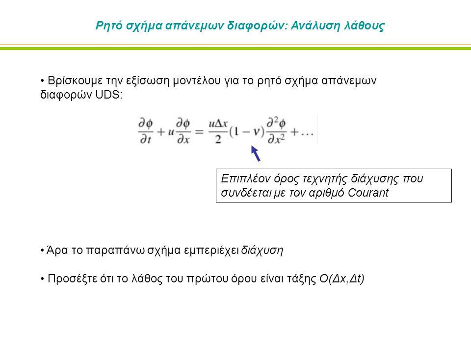 Ρητό σχήμα απάνεμων διαφορών: Ανάλυση λάθους Βρίσκουμε την εξίσωση μοντέλου για το ρητό σχήμα απάνεμων διαφορών UDS: Άρα το παραπάνω σχήμα εμπεριέχει διάχυση Προσέξτε ότι το λάθος του πρώτου όρου είναι τάξης O(Δx,Δt) Επιπλέον όρος τεχνητής διάχυσης που συνδέεται με τον αριθμό Courant
