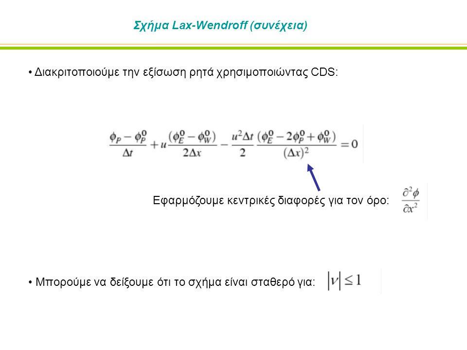 Σχήμα Lax-Wendroff (συνέχεια) Διακριτοποιούμε την εξίσωση ρητά χρησιμοποιώντας CDS: Μπορούμε να δείξουμε ότι το σχήμα είναι σταθερό για: Εφαρμόζουμε κεντρικές διαφορές για τον όρο: