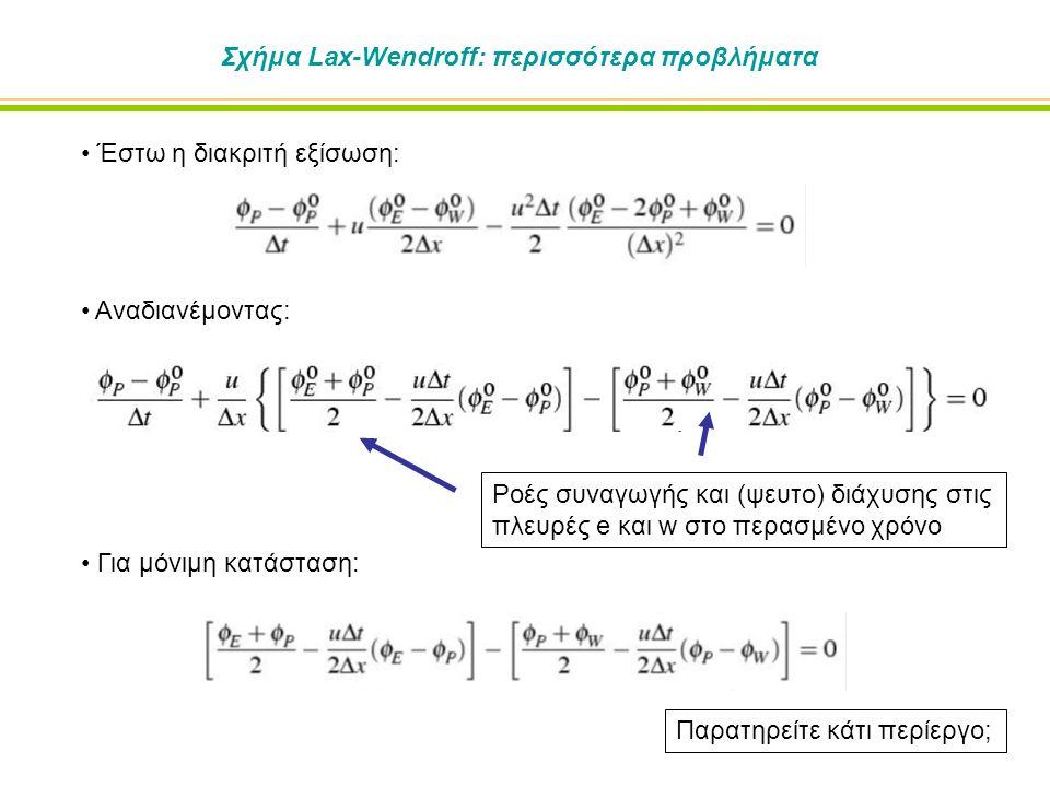 Σχήμα Lax-Wendroff: περισσότερα προβλήματα Έστω η διακριτή εξίσωση: Αναδιανέμοντας: Για μόνιμη κατάσταση: Ροές συναγωγής και (ψευτο) διάχυσης στις πλευρές e και w στο περασμένο χρόνο Παρατηρείτε κάτι περίεργο;