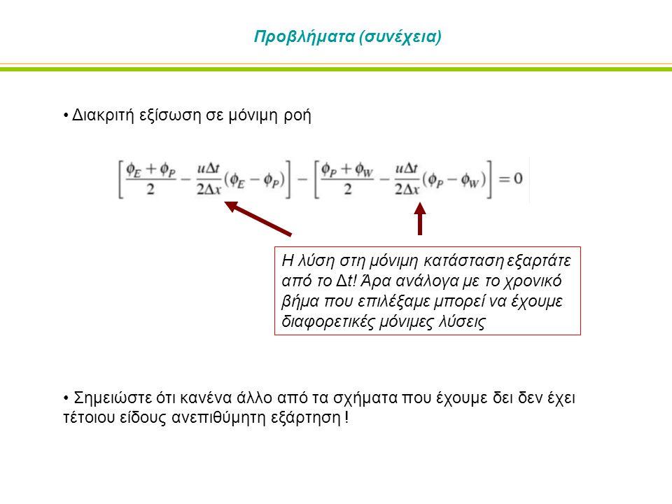 Προβλήματα (συνέχεια) Διακριτή εξίσωση σε μόνιμη ροή Σημειώστε ότι κανένα άλλο από τα σχήματα που έχουμε δει δεν έχει τέτοιου είδους ανεπιθύμητη εξάρτηση .