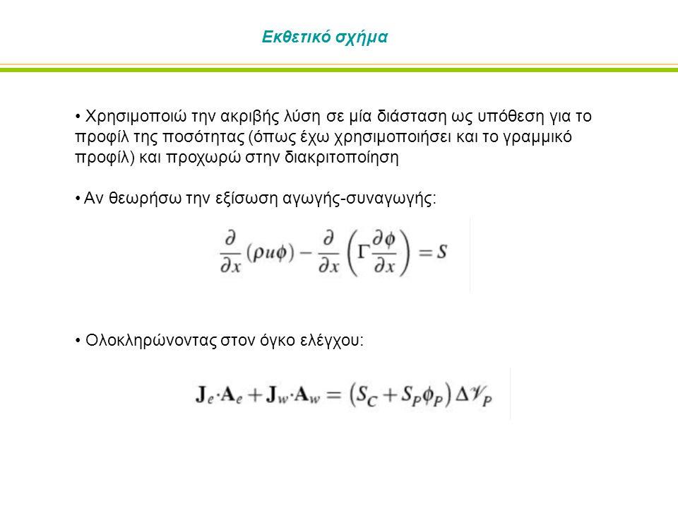 Εκθετικό σχήμα Χρησιμοποιώ την ακριβής λύση σε μία διάσταση ως υπόθεση για το προφίλ της ποσότητας (όπως έχω χρησιμοποιήσει και το γραμμικό προφίλ) και προχωρώ στην διακριτοποίηση Αν θεωρήσω την εξίσωση αγωγής-συναγωγής: Ολοκληρώνοντας στον όγκο ελέγχου: