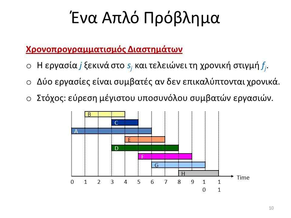 Ένα Απλό Πρόβλημα Χρονοπρογραμματισμός Διαστημάτων o Η εργασία j ξεκινά στο s j και τελειώνει τη χρονική στιγμή f j. o Δύο εργασίες είναι συμβατές αν
