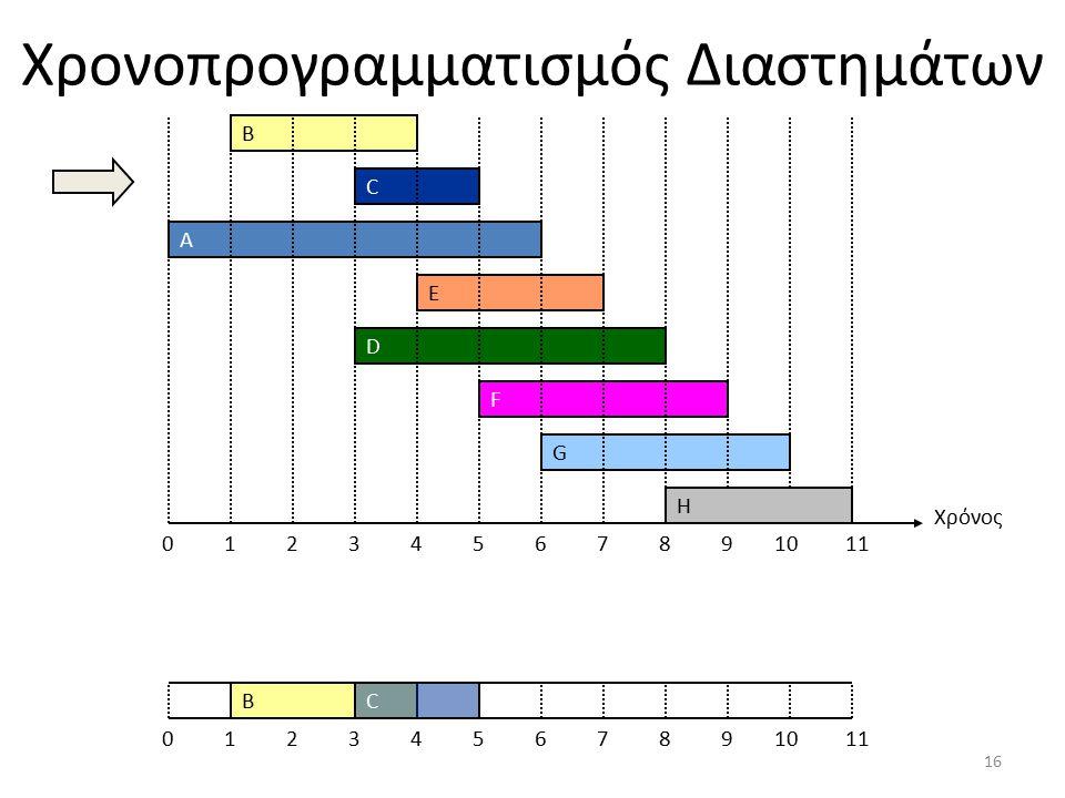 01234567891011 BC Χρόνος 0 A C F B D G E 1234567891011 H 16 Χρονοπρογραμματισμός Διαστημάτων
