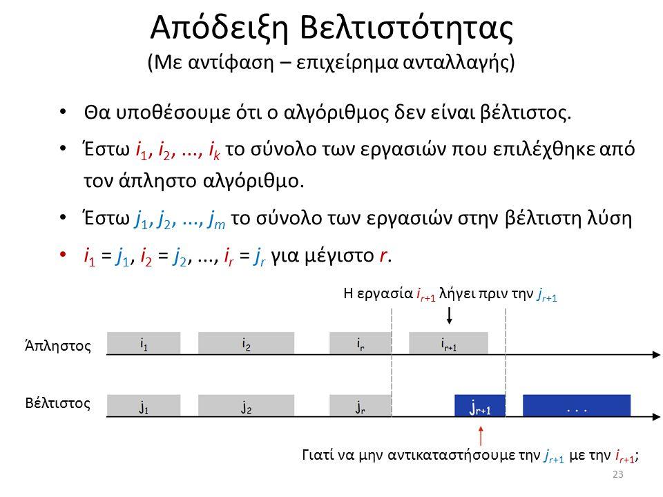 Απόδειξη Βελτιστότητας (Με αντίφαση – επιχείρημα ανταλλαγής) Θα υποθέσουμε ότι ο αλγόριθμος δεν είναι βέλτιστος. Έστω i 1, i 2,..., i k το σύνολο των