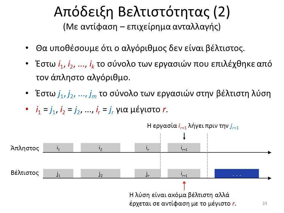 Απόδειξη Βελτιστότητας (2) (Με αντίφαση – επιχείρημα ανταλλαγής) Θα υποθέσουμε ότι ο αλγόριθμος δεν είναι βέλτιστος. Έστω i 1, i 2,..., i k το σύνολο