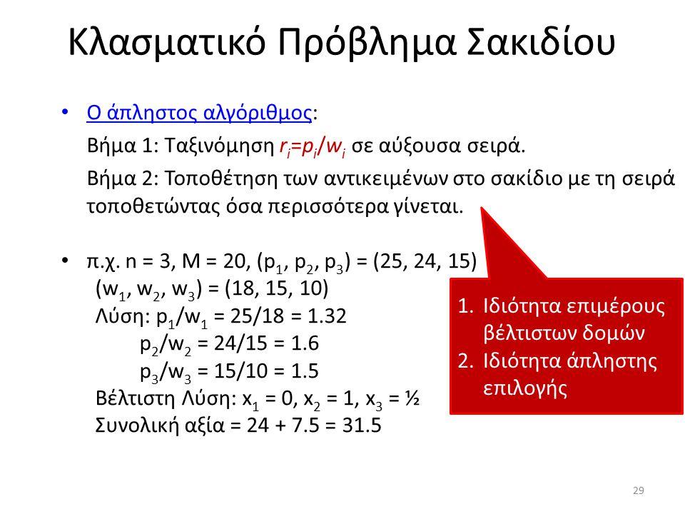Κλασματικό Πρόβλημα Σακιδίου Ο άπληστος αλγόριθμος: Βήμα 1: Ταξινόμηση r i =p i /w i σε αύξουσα σειρά. Βήμα 2: Τοποθέτηση των αντικειμένων στο σακίδιο