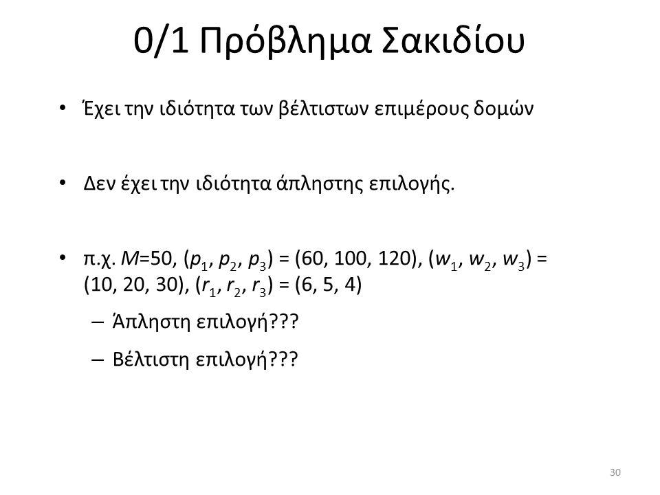 0/1 Πρόβλημα Σακιδίου Έχει την ιδιότητα των βέλτιστων επιμέρους δομών Δεν έχει την ιδιότητα άπληστης επιλογής. π.χ. Μ=50, (p 1, p 2, p 3 ) = (60, 100,