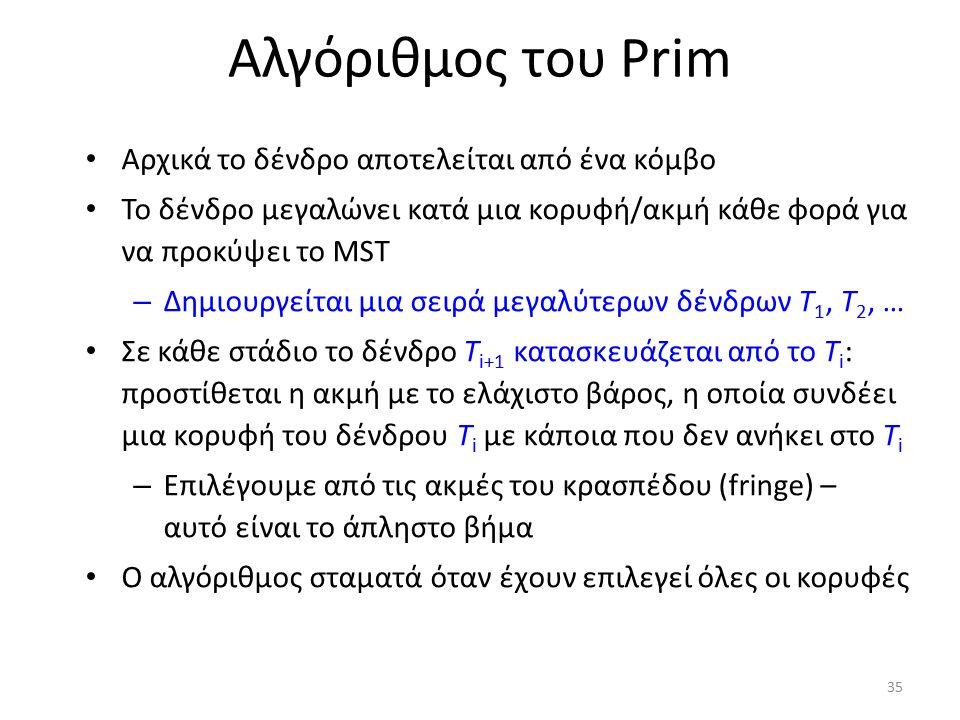 Αλγόριθμος του Prim Αρχικά το δένδρο αποτελείται από ένα κόμβο Το δένδρο μεγαλώνει κατά μια κορυφή/ακμή κάθε φορά για να προκύψει το MST – Δημιουργείτ