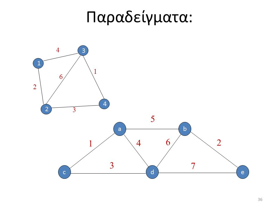 Παραδείγματα: 3 4 2 1 4 2 6 1 3 a edc b 1 5 2 4 6 3 7 36
