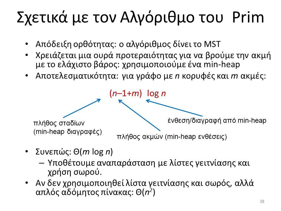 Σχετικά με τον Aλγόριθμο του Prim Απόδειξη ορθότητας: ο αλγόριθμος δίνει το MST Χρειάζεται μια ουρά προτεραιότητας για να βρούμε την ακμή με το ελάχισ