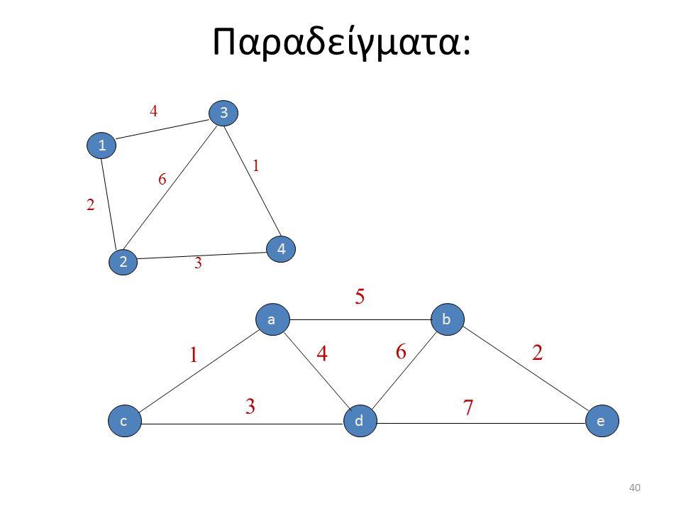 Παραδείγματα: 3 4 2 1 4 2 6 1 3 a edc b 1 5 2 4 6 3 7 40