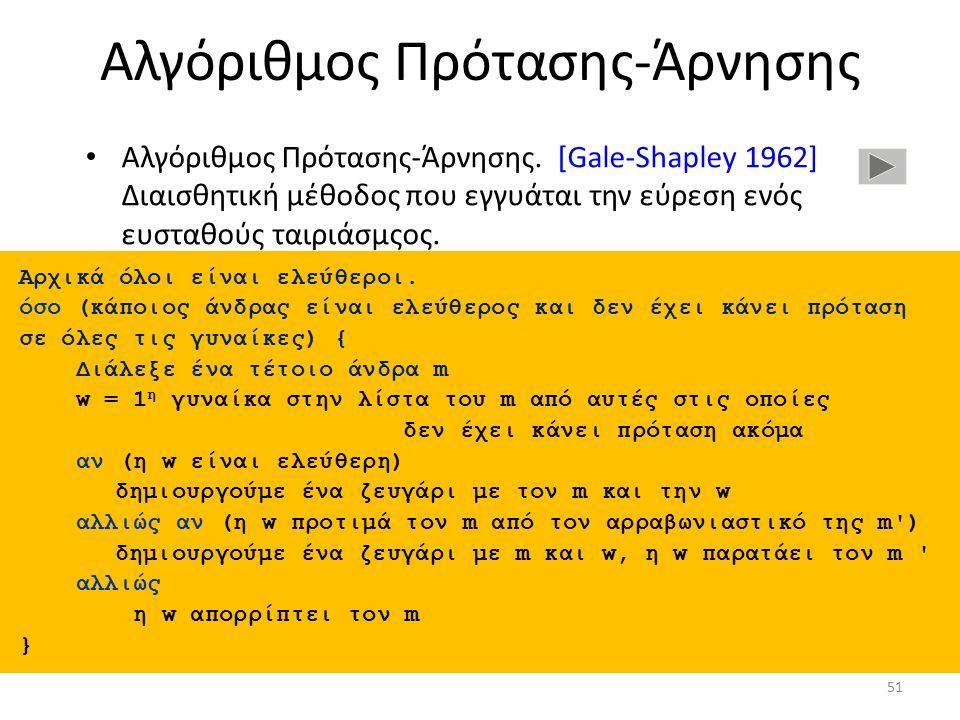 Αλγόριθμος Πρότασης-Άρνησης Αλγόριθμος Πρότασης-Άρνησης. [Gale-Shapley 1962] Διαισθητική μέθοδος που εγγυάται την εύρεση ενός ευσταθούς ταιριάσμςος. Α