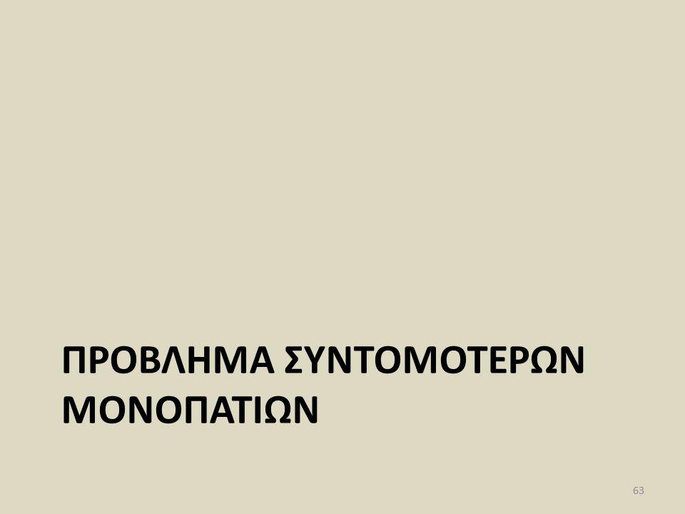 ΠΡΟΒΛΗΜΑ ΣΥΝΤΟΜΟΤΕΡΩΝ ΜΟΝΟΠΑΤΙΩΝ 63