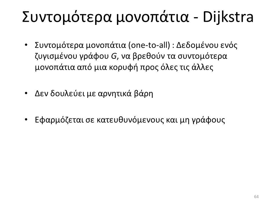 Συντομότερα μονοπάτια - Dijkstra Συντομότερα μονοπάτια (one-to-all) : Δεδομένου ενός ζυγισμένου γράφου G, να βρεθούν τα συντομότερα μονοπάτια από μια