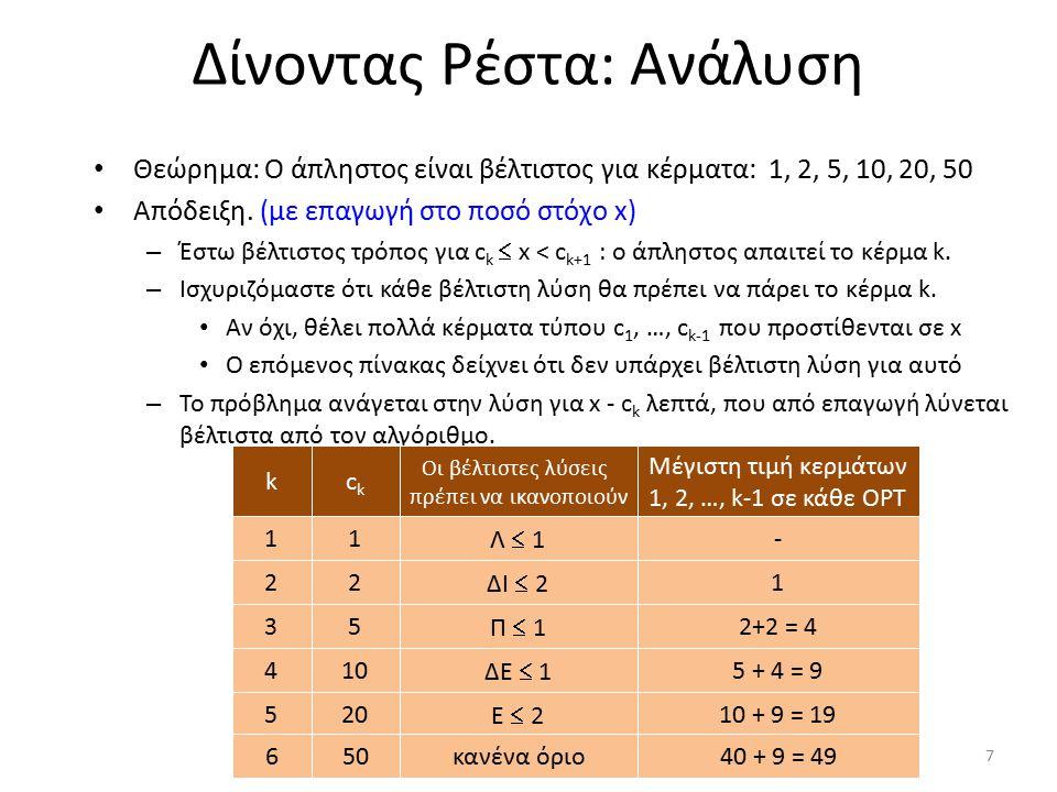 Δίνοντας Ρέστα: Ανάλυση Θεώρημα: Ο άπληστος είναι βέλτιστος για κέρματα: 1, 2, 5, 10, 20, 50 Απόδειξη. (με επαγωγή στο ποσό στόχο x) – Έστω βέλτιστος