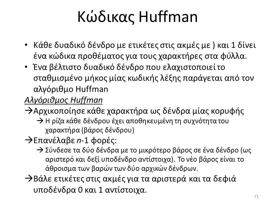 Κώδικας Huffman Κάθε δυαδικό δένδρο με ετικέτες στις ακμές με ) και 1 δίνει ένα κώδικα προθέματος για τους χαρακτήρες στα φύλλα. Ένα βέλτιστο δυαδικό