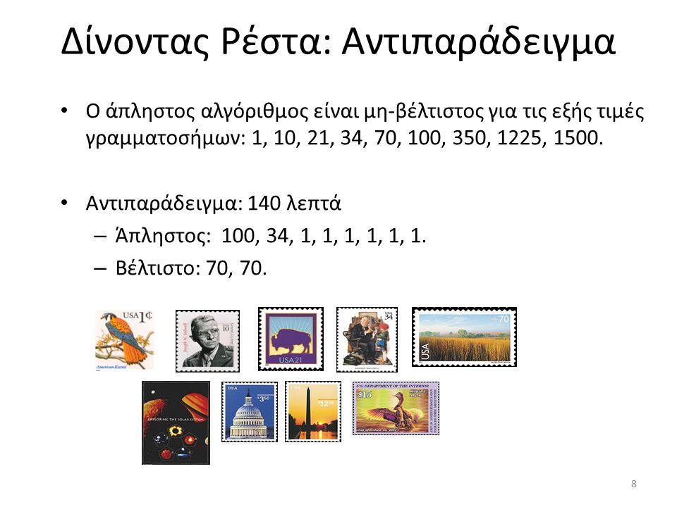 Δίνοντας Ρέστα: Αντιπαράδειγμα Ο άπληστος αλγόριθμος είναι μη-βέλτιστος για τις εξής τιμές γραμματοσήμων: 1, 10, 21, 34, 70, 100, 350, 1225, 1500. Αντ