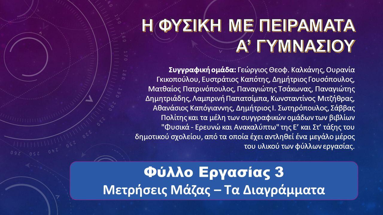 Συγγραφική ομάδα: Γεώργιος Θεοφ.
