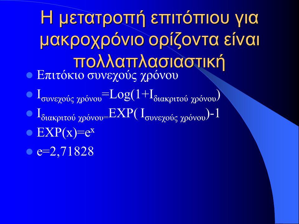 Η μετατροπή επιτόπιου για μακροχρόνιο ορίζοντα είναι πολλαπλασιαστική Επιτόκιο συνεχούς χρόνου Ι συνεχούς χρόνου =Log(1+I διακριτού χρόνου ) I διακριτού χρόνου= EXP( Ι συνεχούς χρόνου )-1 EXP(x)=e x e=2,71828