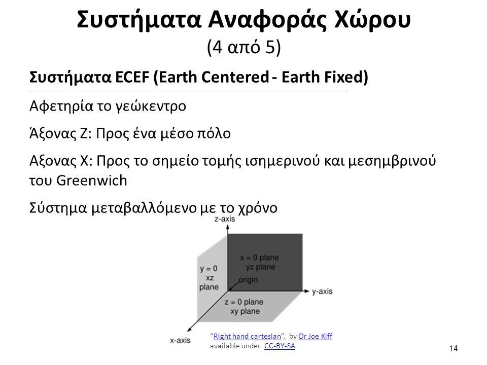 Συστήματα Αναφοράς Χώρου (4 από 5) Συστήματα ECEF (Earth Centered - Earth Fixed) Αφετηρία το γεώκεντρο Άξονας Ζ: Προς ένα μέσο πόλο Αξονας Χ: Προς το σημείο τομής ισημερινού και μεσημβρινού του Greenwich Σύστημα μεταβαλλόμενο με το χρόνο Right hand cartesian , by Dr Joe Kiff available under CC-BY-SARight hand cartesianDr Joe KiffCC-BY-SA 14