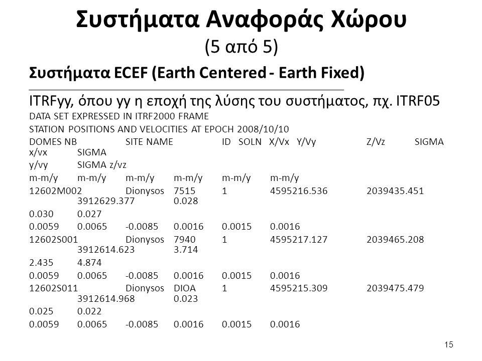 Συστήματα Αναφοράς Χώρου (5 από 5) Συστήματα ECEF (Earth Centered - Earth Fixed) ITRFyy, όπου yy η εποχή της λύσης του συστήματος, πχ.