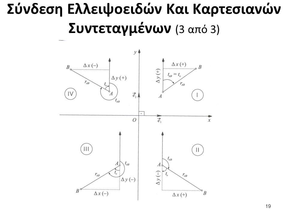 Σύνδεση Ελλειψοειδών Και Καρτεσιανών Συντεταγμένων (3 από 3) 19